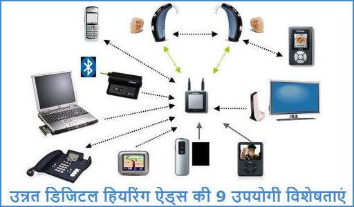 उन्नत-डिजिटल कान की मशीन की 9 उपयोगी विशेषताएं blog feature image