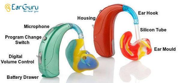 BTE Digital Hearing Aid parts blog image