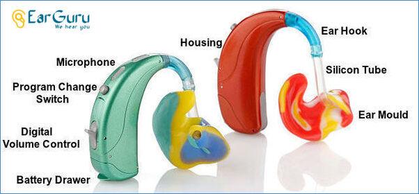 BTE Hearing aid parts Diagram – External. Blog image