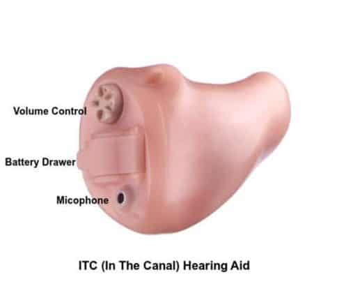 ITC Digital Hearing Aid blog image