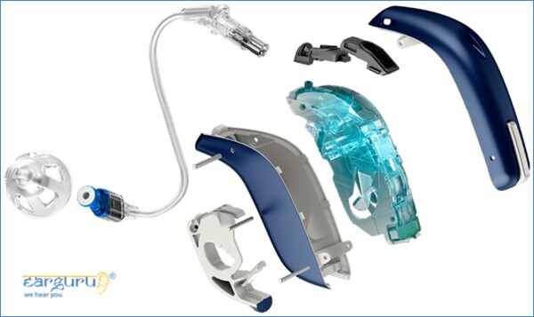 Parts of The Hearing Aid Exploded View blog image