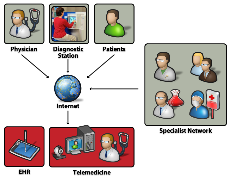 How Teletherapy works blog image