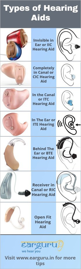 Types of Hearing Aids Infographic