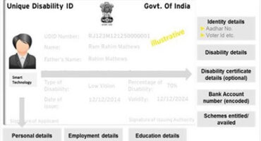 Guidelines for Issue of Hearing Disability Certificate